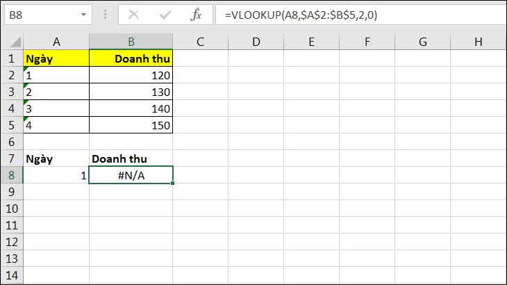 Dữ liệu trong bảng dò tìm ở dạng văn bản nhưng giá trị dò tìm ở dạng số